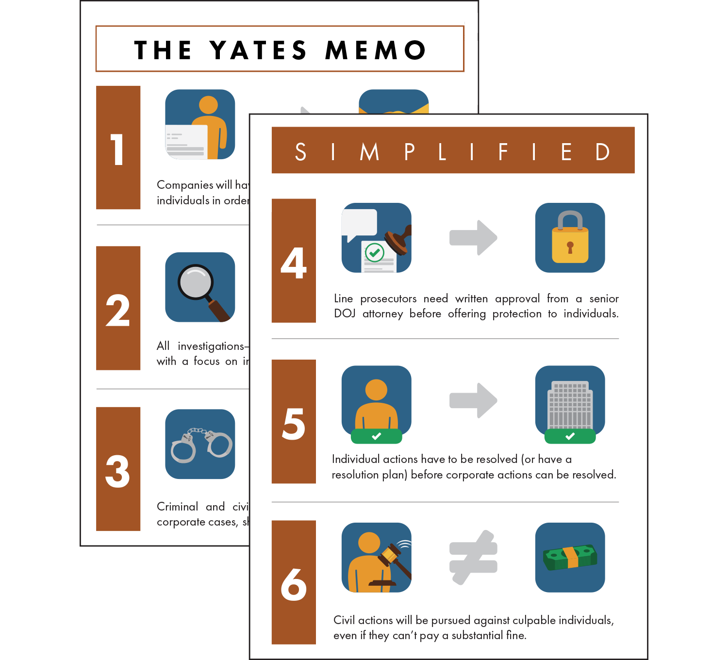 Preview of the DOJ's 2015 Yates Memo, simplified by Broadcat. Download it now, for free!